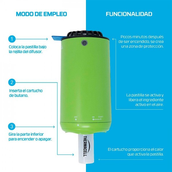 Thermacell difusor anti mosquitos